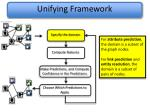 unifying framework