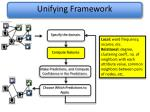 unifying framework1