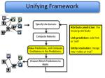 unifying framework2