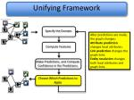 unifying framework3