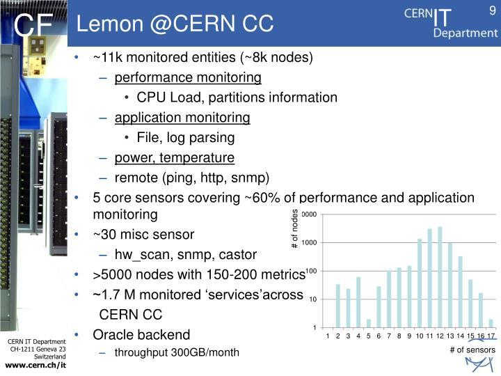 Lemon @CERN CC