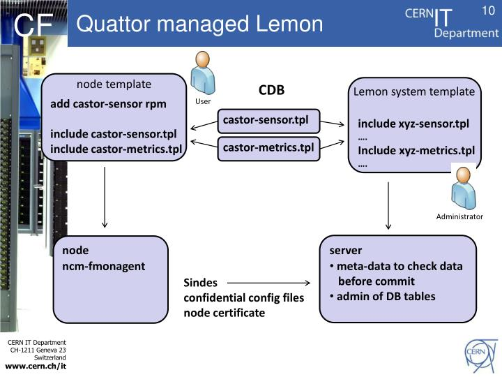 Quattor managed Lemon