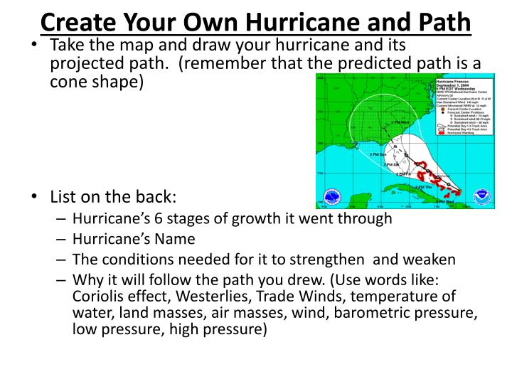 Create Your Own Hurricane and Path