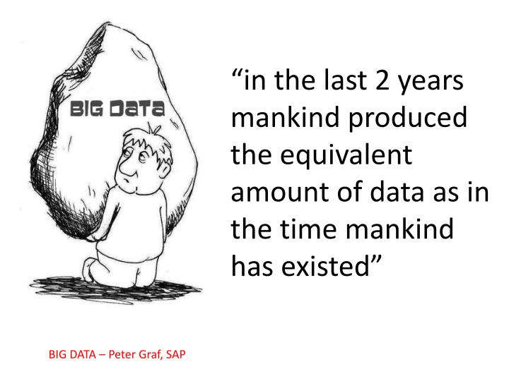 """""""in the last 2 years mankind produced the equivalent amount of data as in the time mankind has existed"""""""