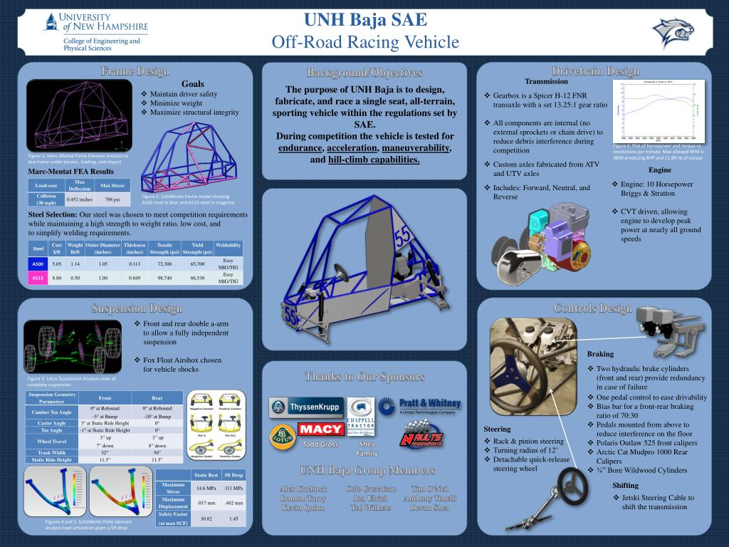 PPT - UNH Baja SAE Off-Road Racing Vehicle PowerPoint Presentation