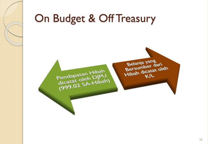 On Budget & Off Treasury