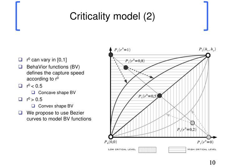 Criticality model (2)