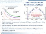 pion s valence quark distribution amplitude3