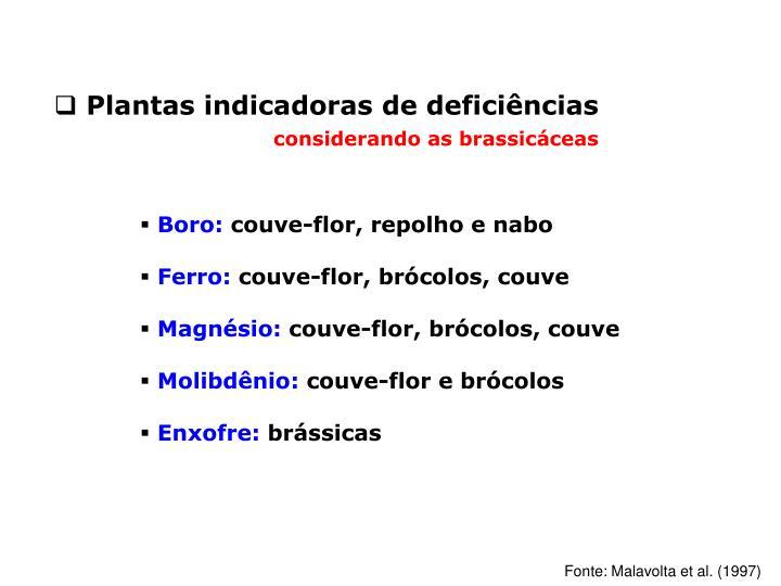 Plantas indicadoras de deficiências