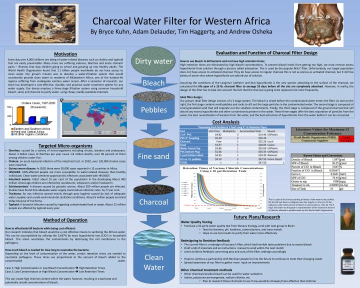 charcoal water filter for western africa by bryce kuhn adam delauder tim haggerty and andrew osheka n.