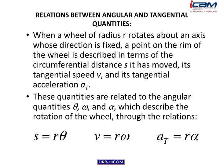 RELATIONS BETWEEN ANGULAR AND TANGENTIAL QUANTITIES: