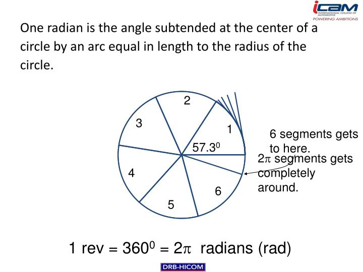 6 segments gets