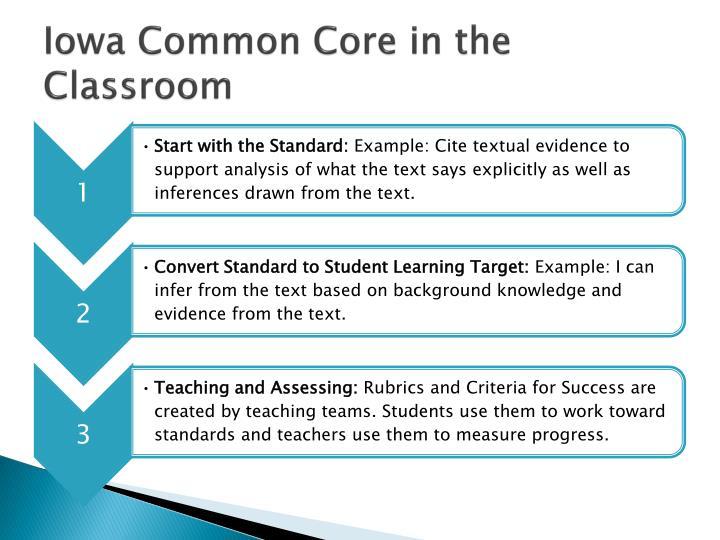 Iowa Common Core in the Classroom