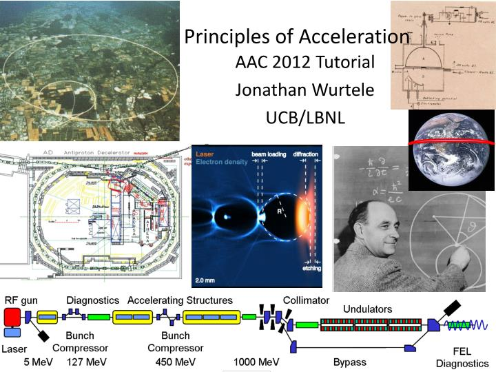 principles of acceleration n.