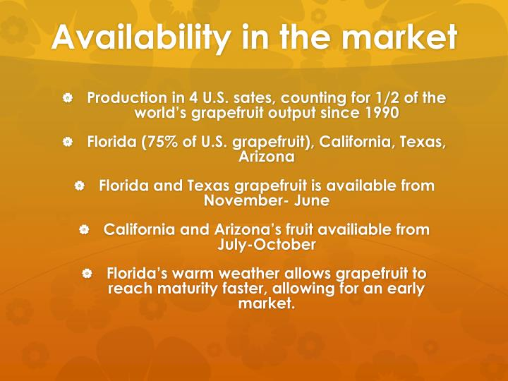 Availability in the market