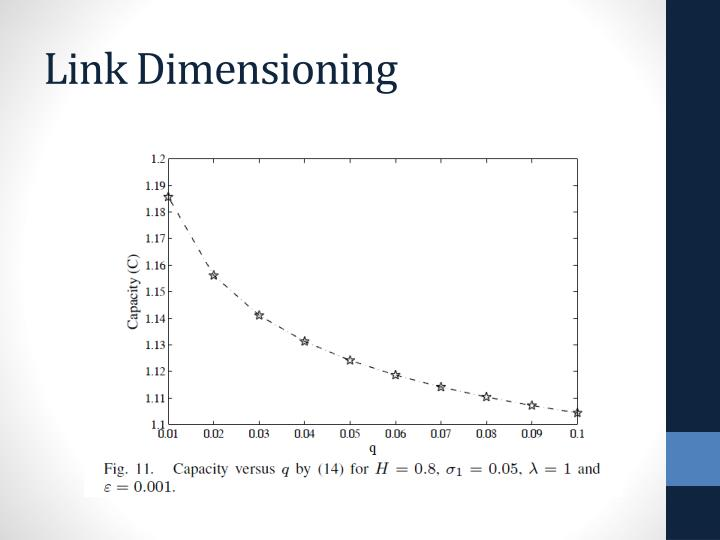 Link Dimensioning