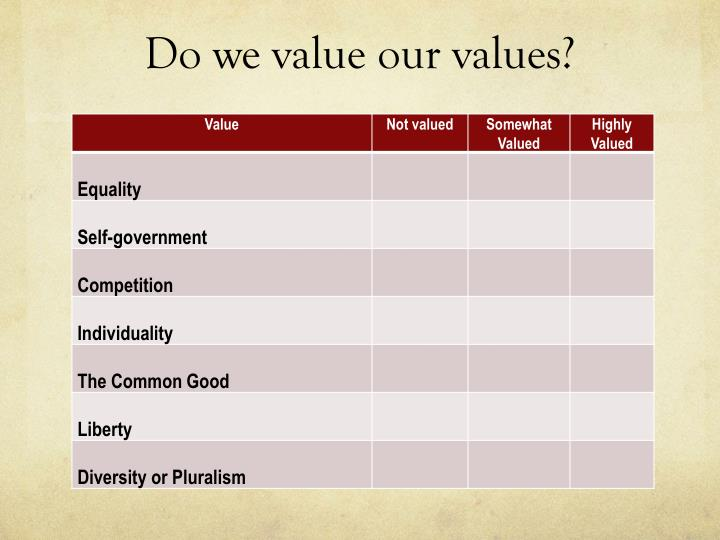 Do we value our values?