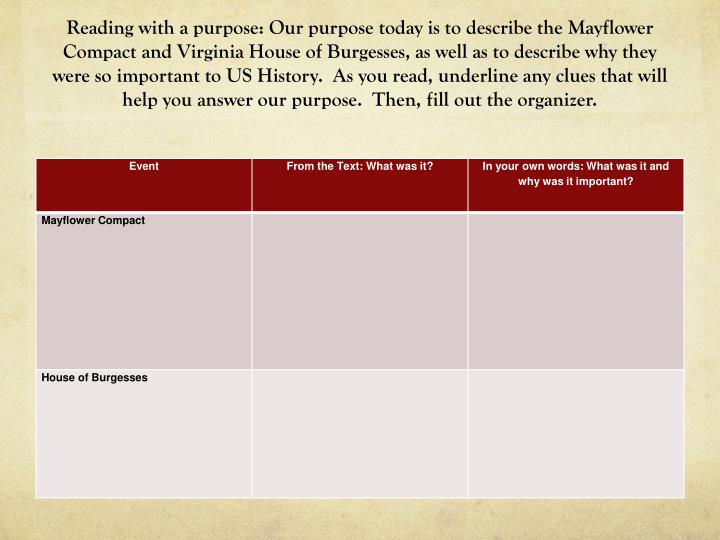 Reading with a purpose: Our purpose today is to describe the Mayflower Compact and Virginia House of Burgesses, as well as to describe why they were so important to US History.  As you read, underline any clues that will help you answer our purpose.  Then, fill out the organizer.