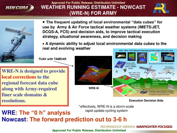 WEATHER RUNNING ESTIMATE - NOWCAST (WRE-N) FOR ARMY