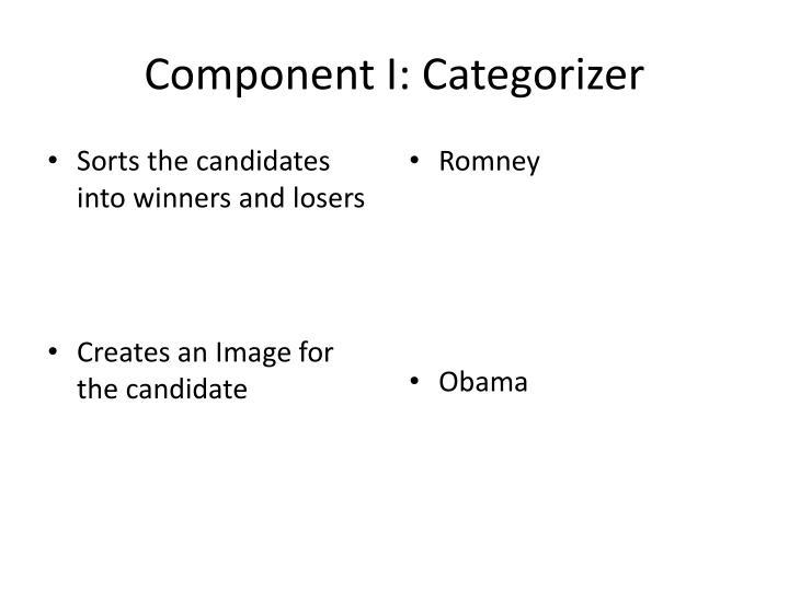 Component I: Categorizer