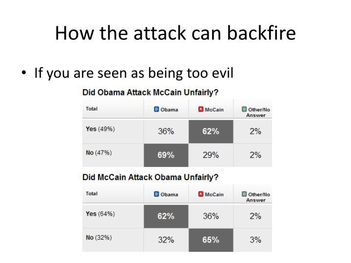 How the attack can backfire