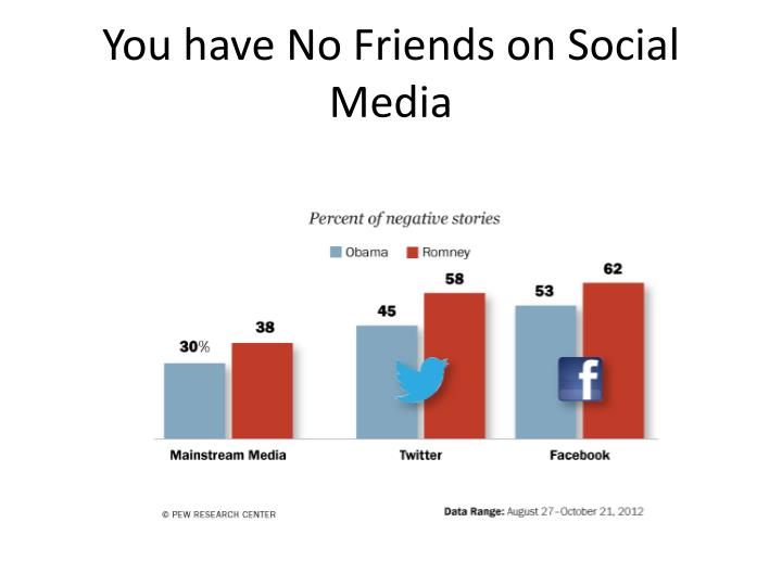 You have No Friends on Social Media