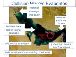 collision margin evaporites