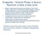 evaporites tectonic phase source reservoir seal sea level