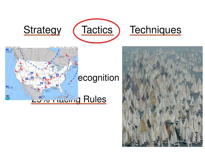 Strategy       Tactics      Techniques