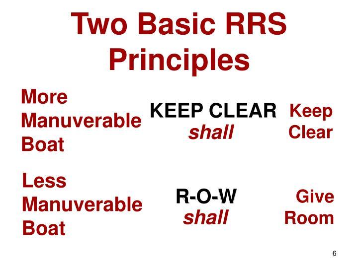 Two Basic RRS Principles