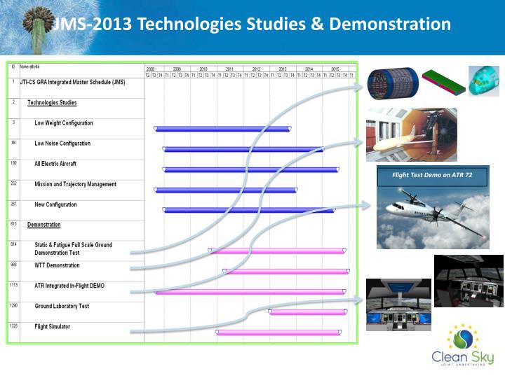 JMS-2013 Technologies