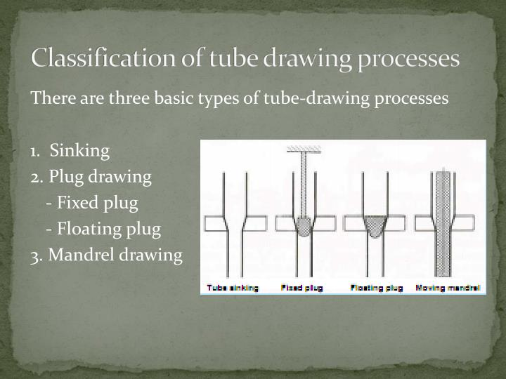 Classification of tube drawing processes