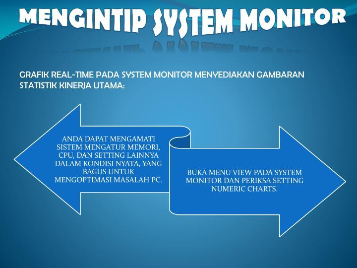 MENGINTIP SYSTEM MONITOR
