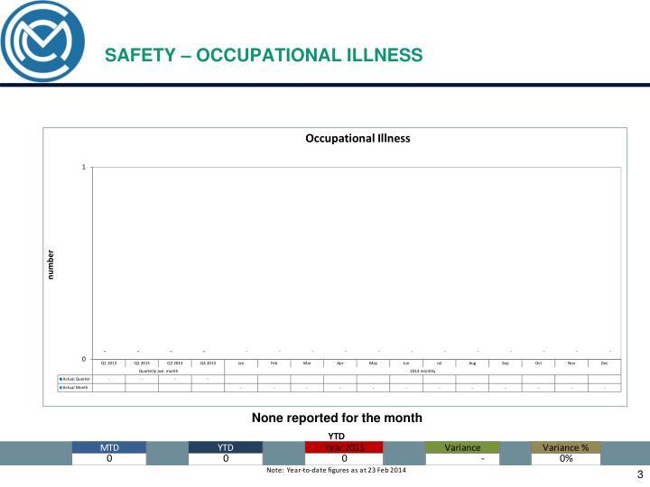 Safety occupational illness