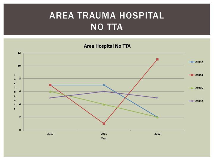 Area Trauma Hospital