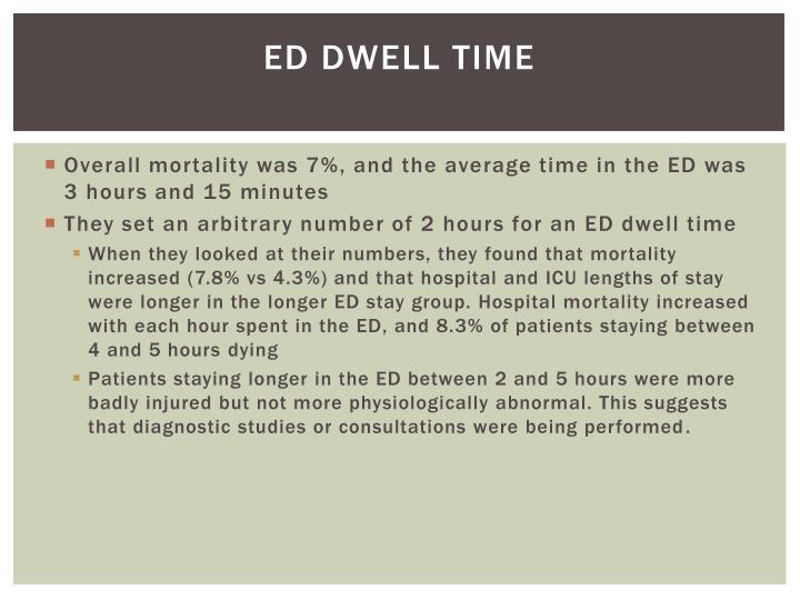 ED Dwell time