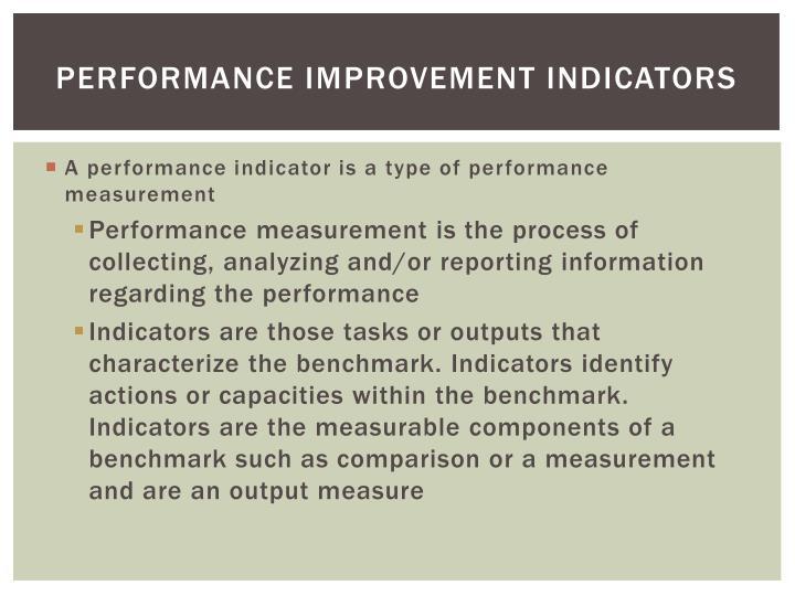 Performance Improvement Indicators