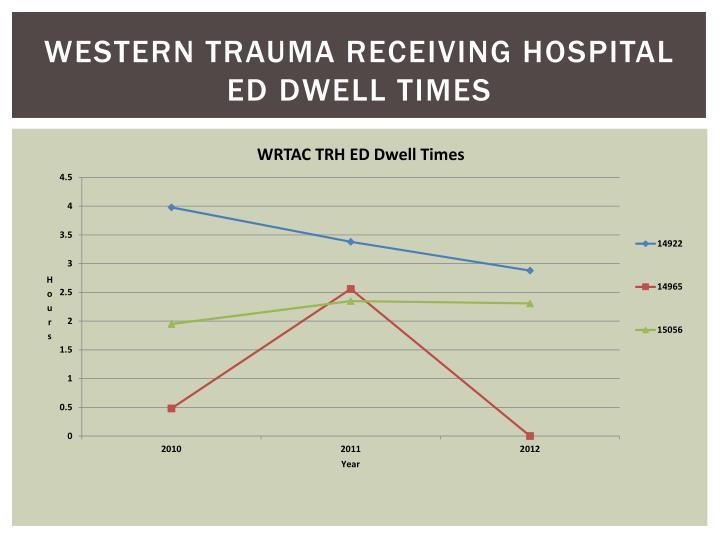 Western Trauma Receiving Hospital ED dwell times