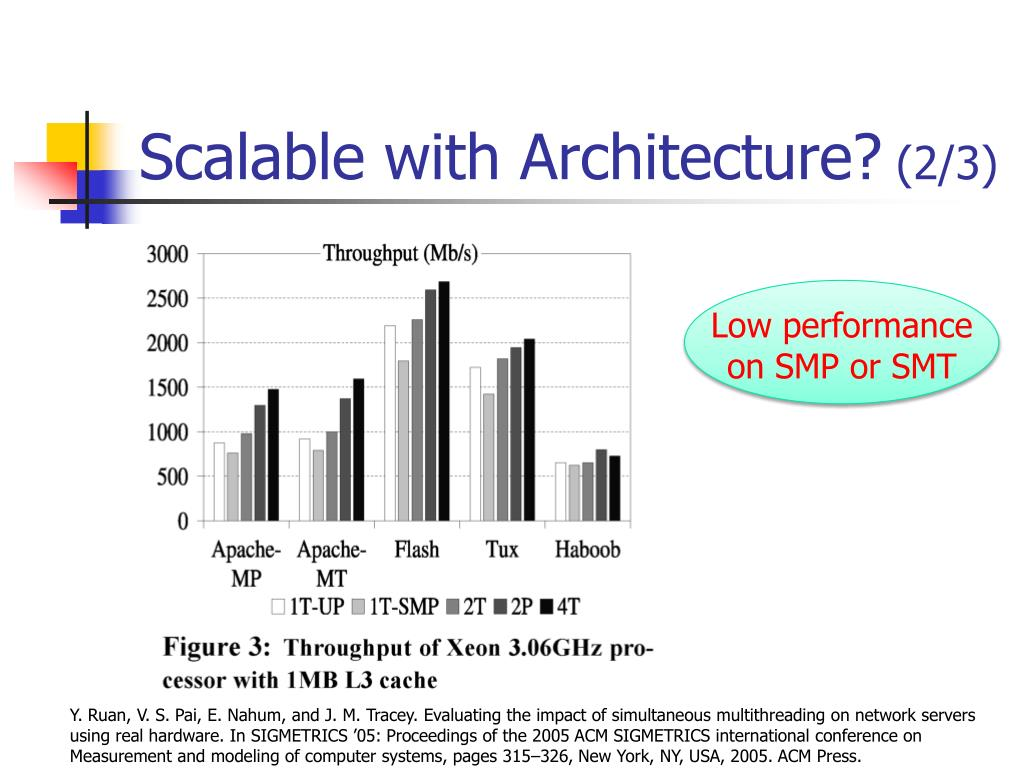 PPT - SEDA: An Architecture for Well-Conditioned, Scalable