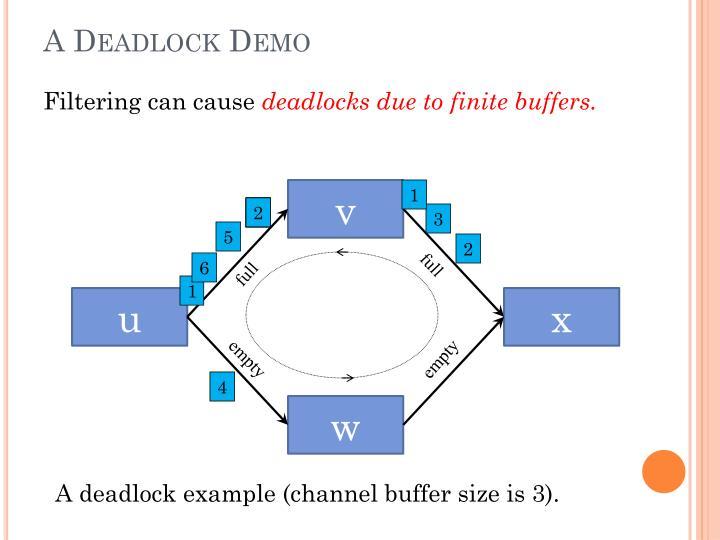 A Deadlock Demo
