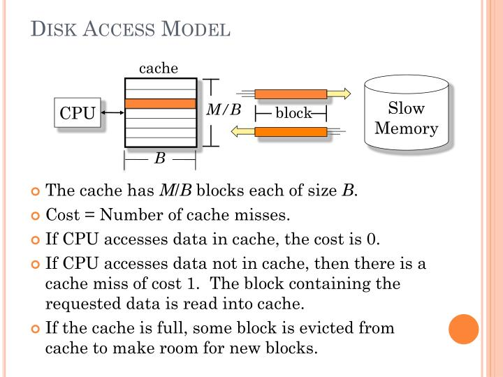 Disk Access Model