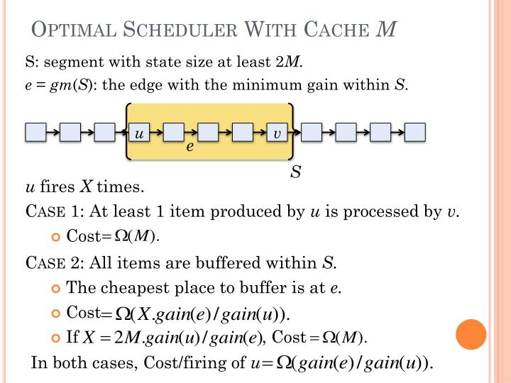 Optimal Scheduler With Cache