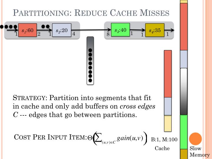 Partitioning: Reduce Cache Misses