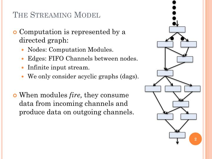 The streaming model