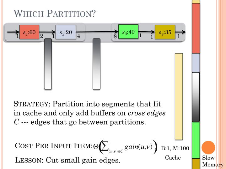 Which Partition?