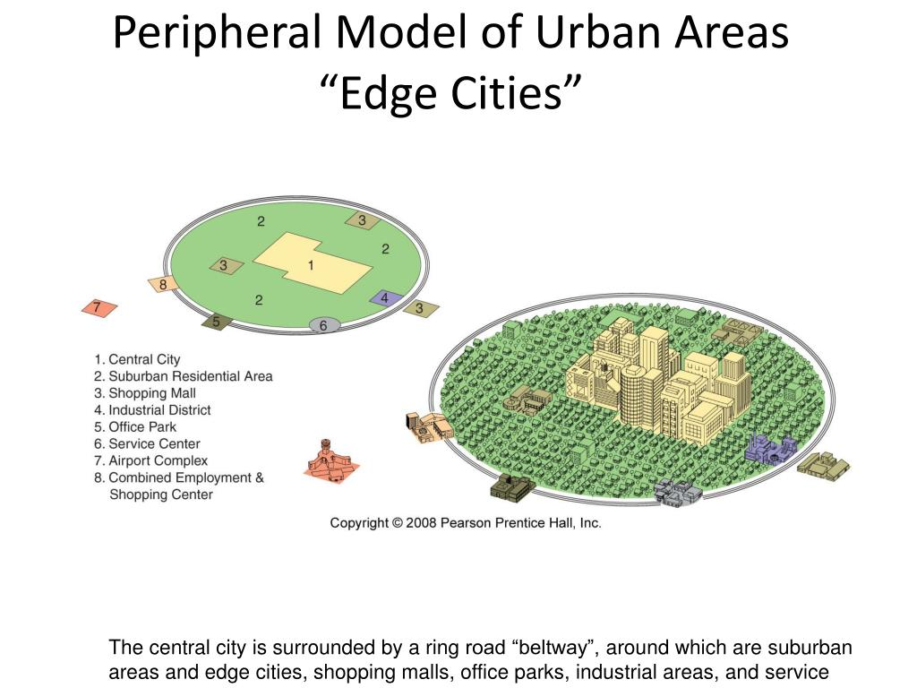 Ppt Models In Human Geography Powerpoint Presentation Free