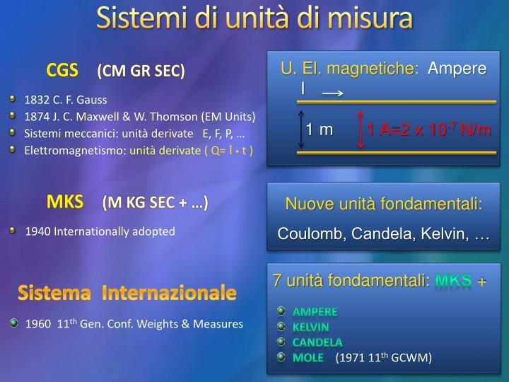 Sistemi di unit di misura