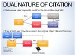 dual nature of citation