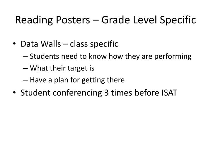 Reading Posters – Grade Level Specific