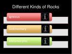 different k inds of rocks